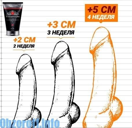 hogyan lehet megnövelni a péniszét növekedési hormonral