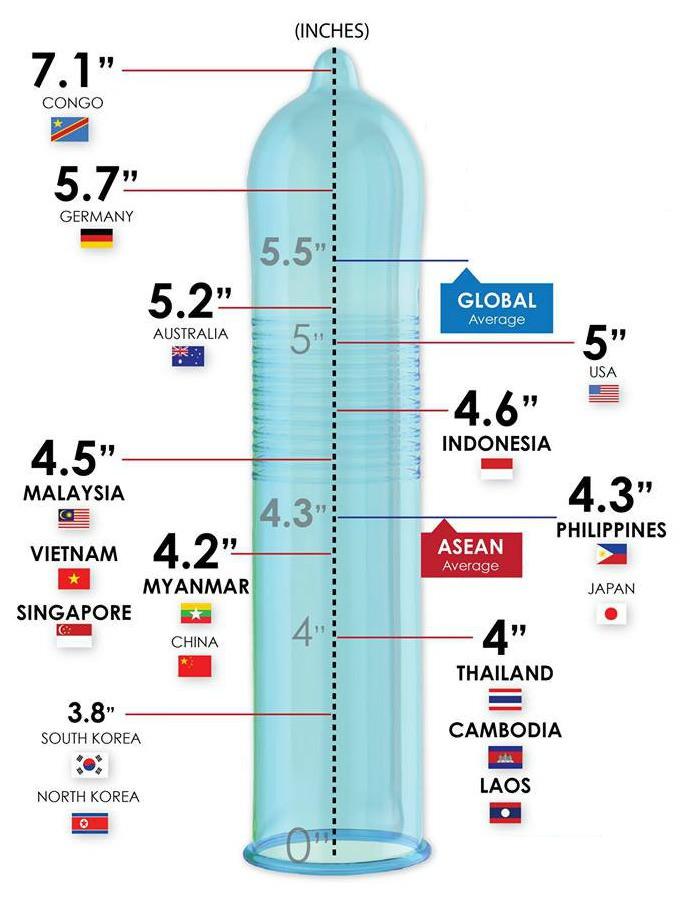 leghosszabb pénisz a földön