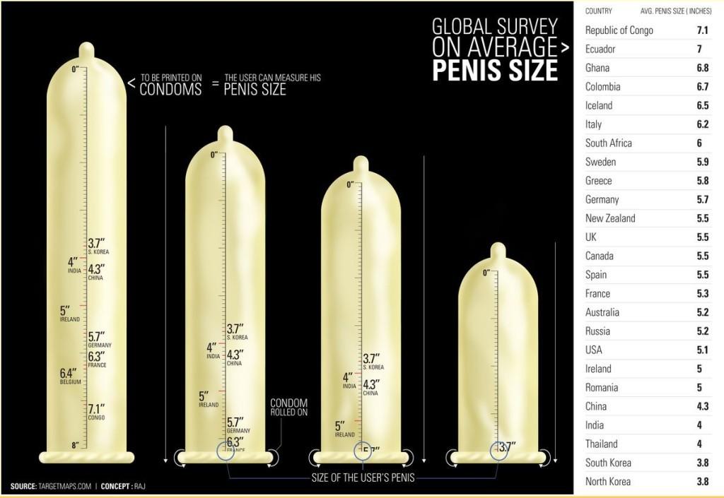 mekkora a pénisz normál átmérője